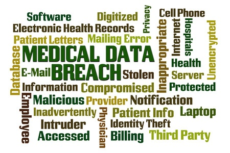 Anthem Healthcare suffers massive data breach, making a bonanza for identity thieves