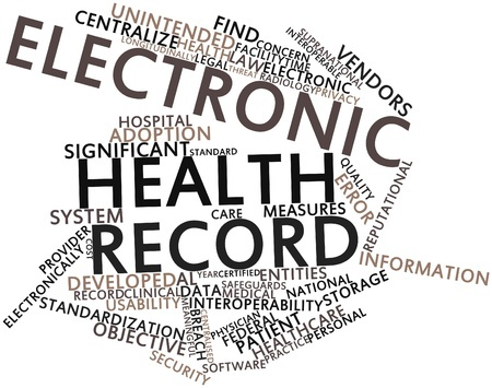 Electronic_Health_Record_word_cloud