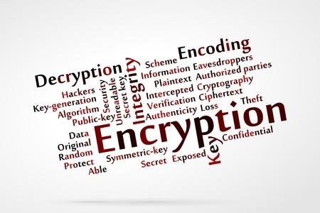 EncryptionWordCloud