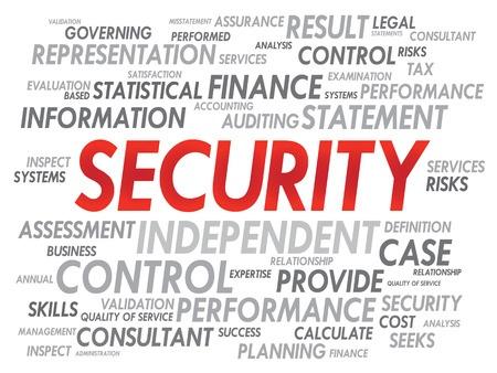 Security_audit_word_cloud